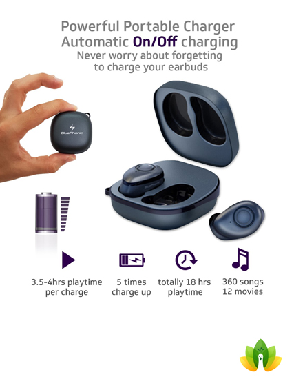 Bluephonic Libre True Wireless Earbuds